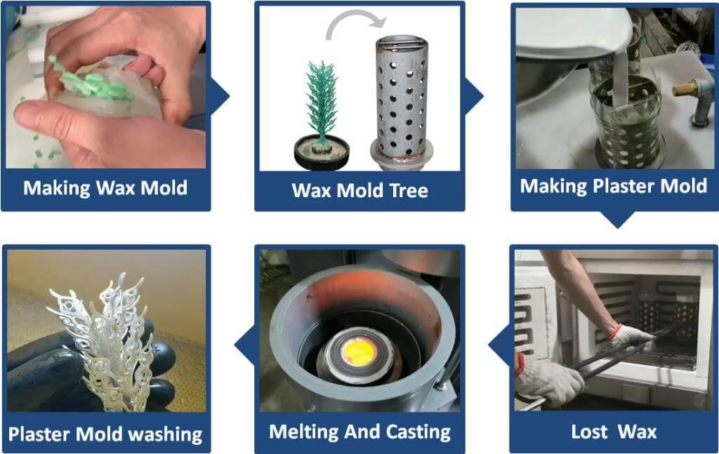 Jewelry Vacuum Casting Machine process