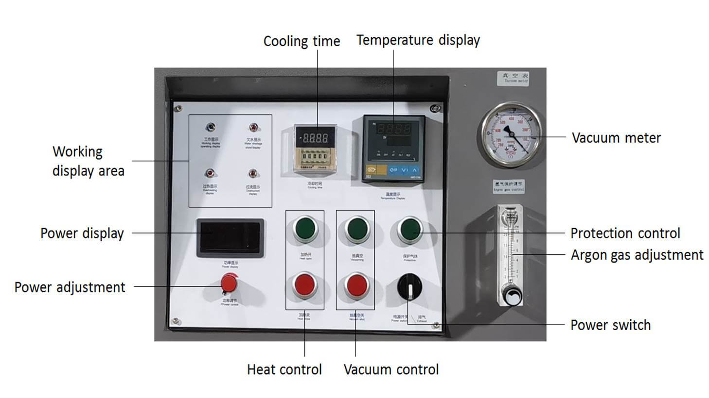 small vacuum melting furnace panel