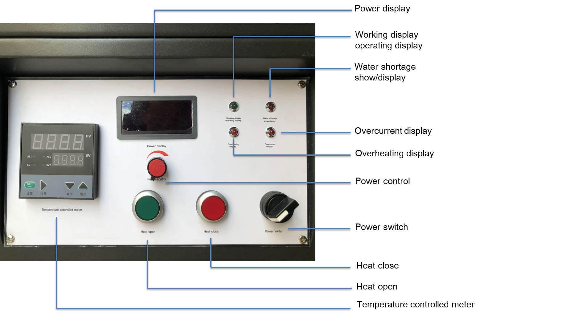platinum melting furnace panel