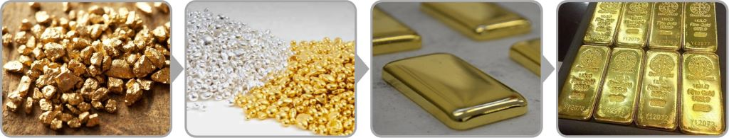 How to Make high quality Gold Bar